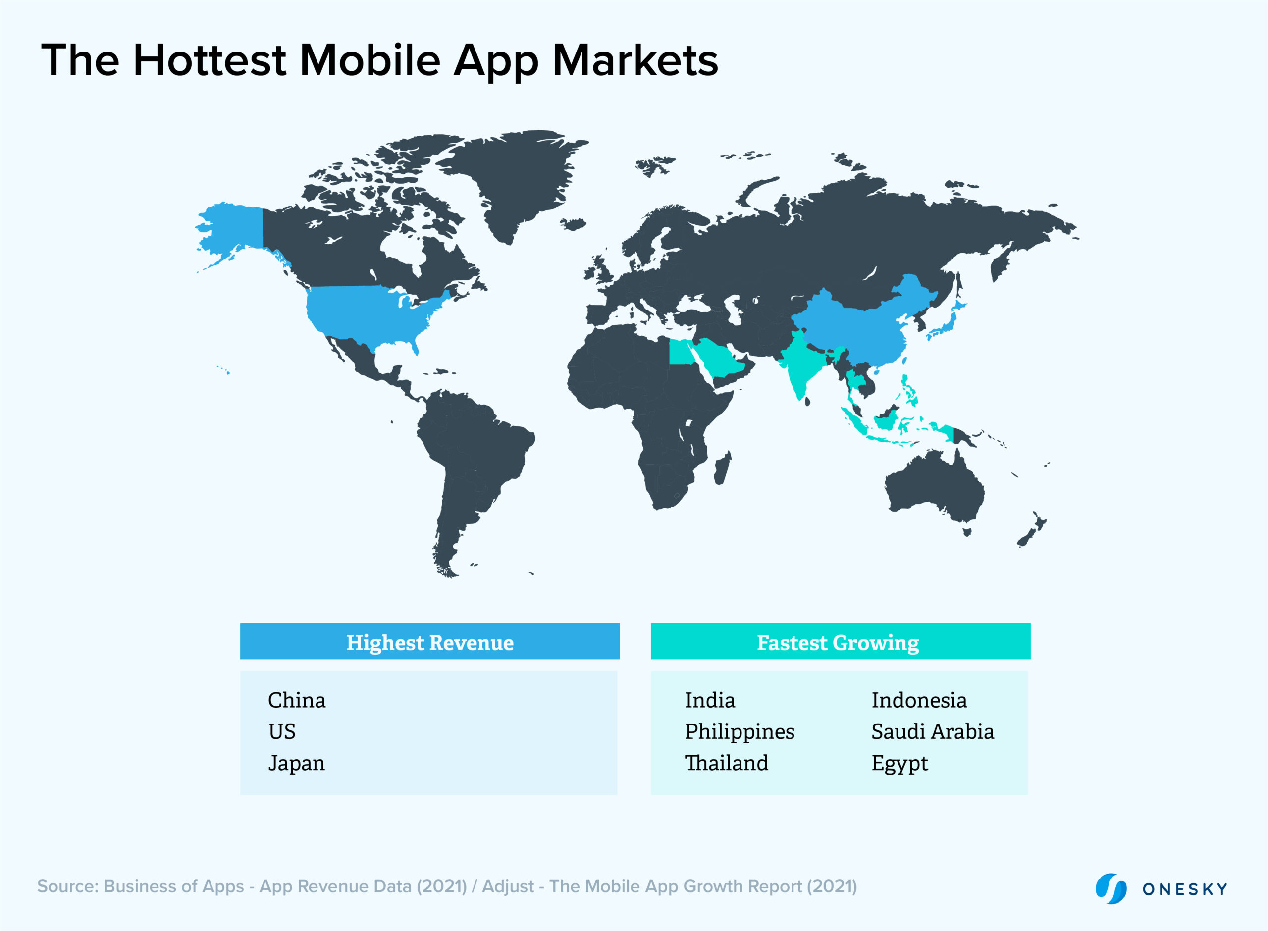 What Are the Benefits of Localizing Your Mobile App?