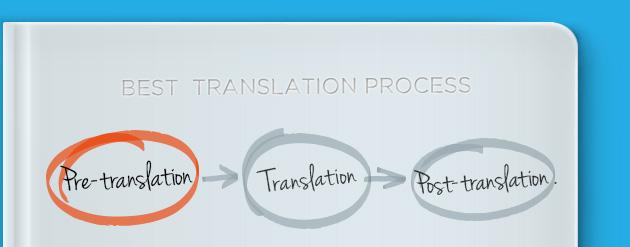 pre-translation-ebook