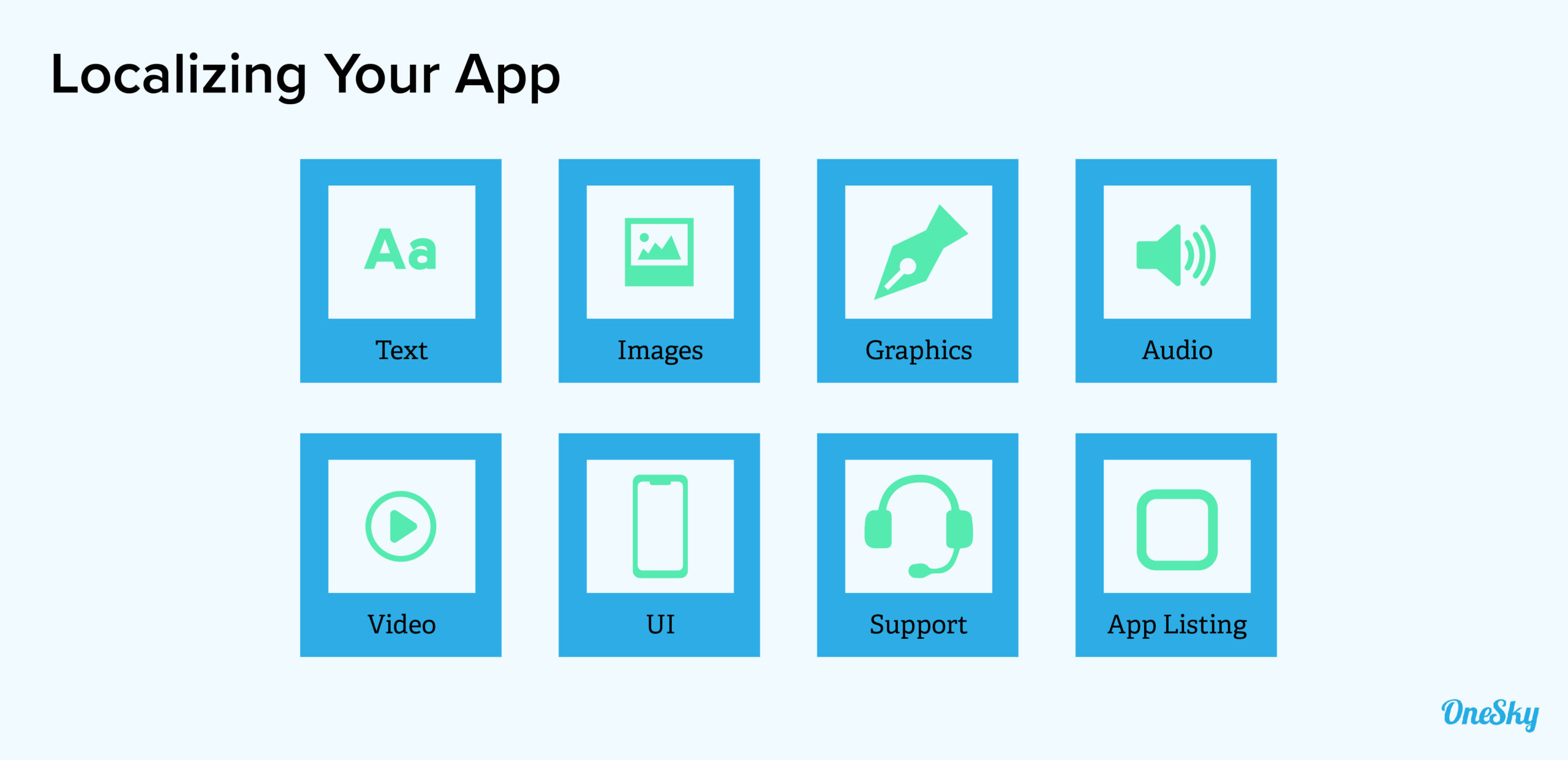 Localize Your App