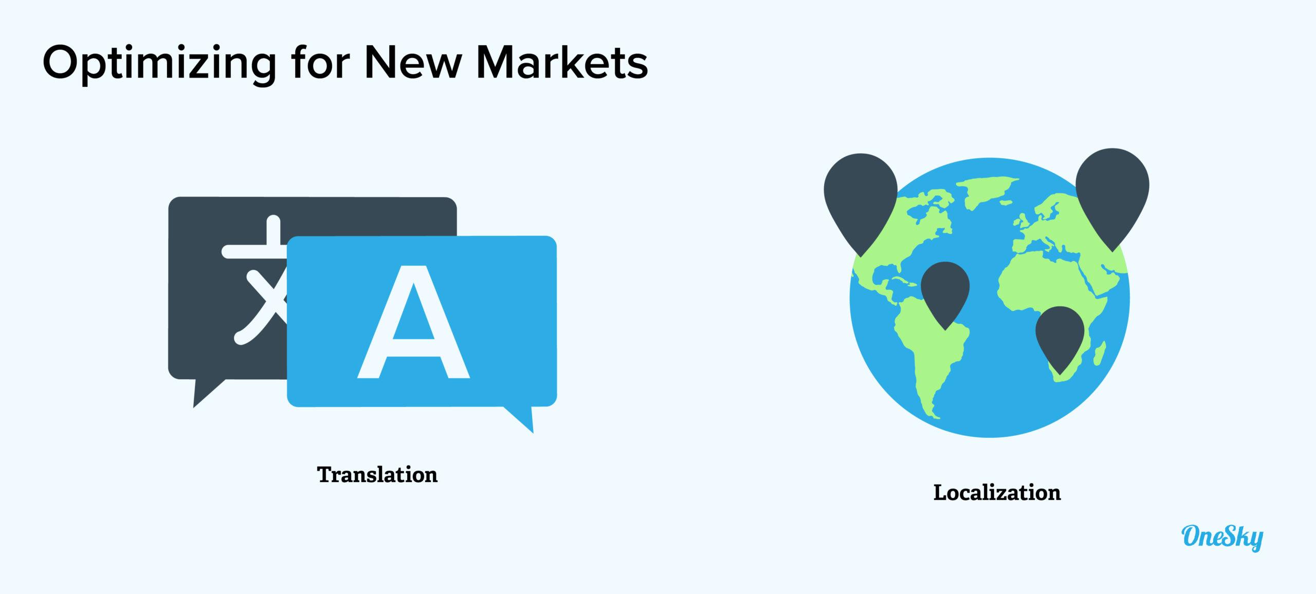 optimizing for new markets