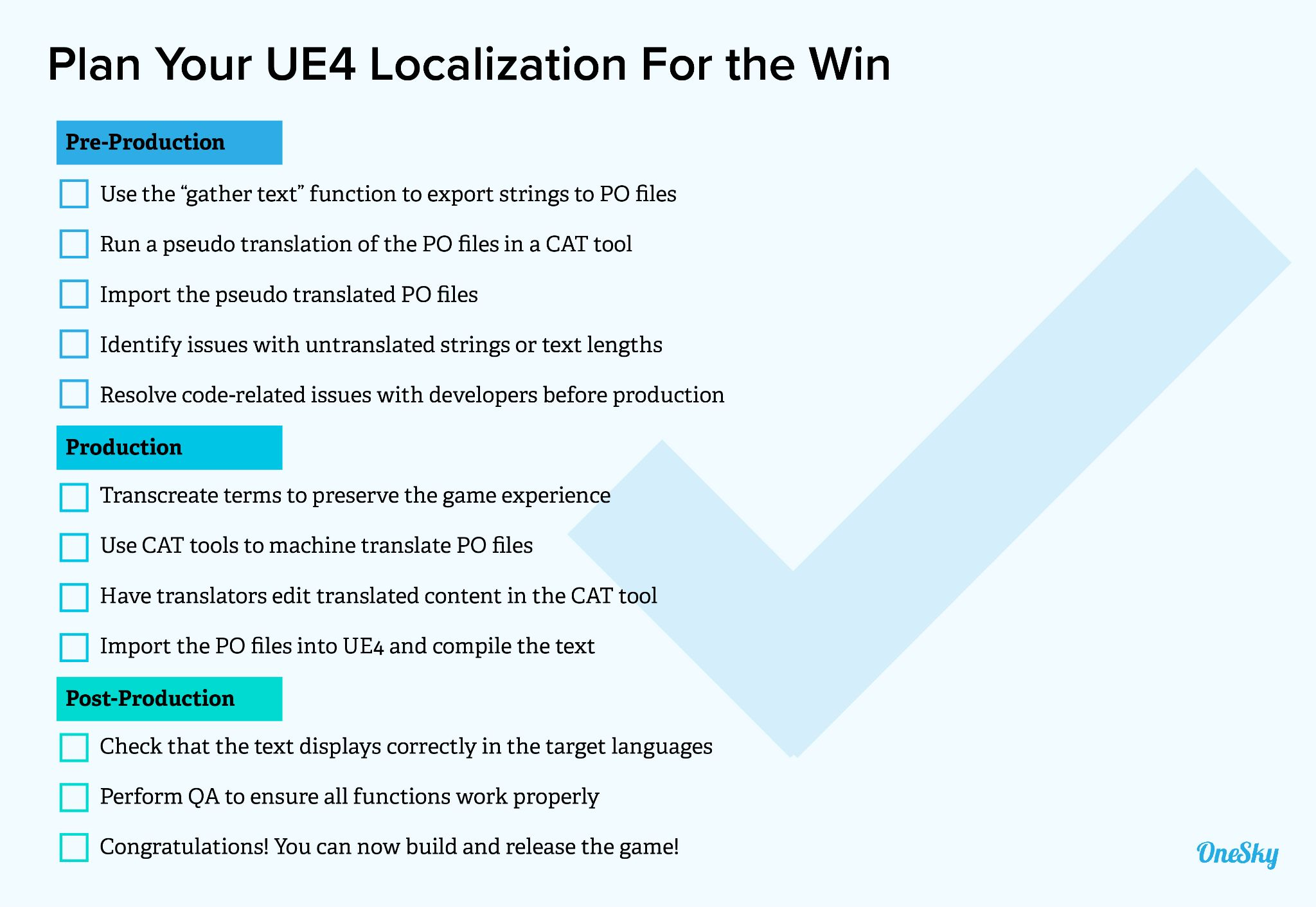 Plan Out Your UE4 Localization Process
