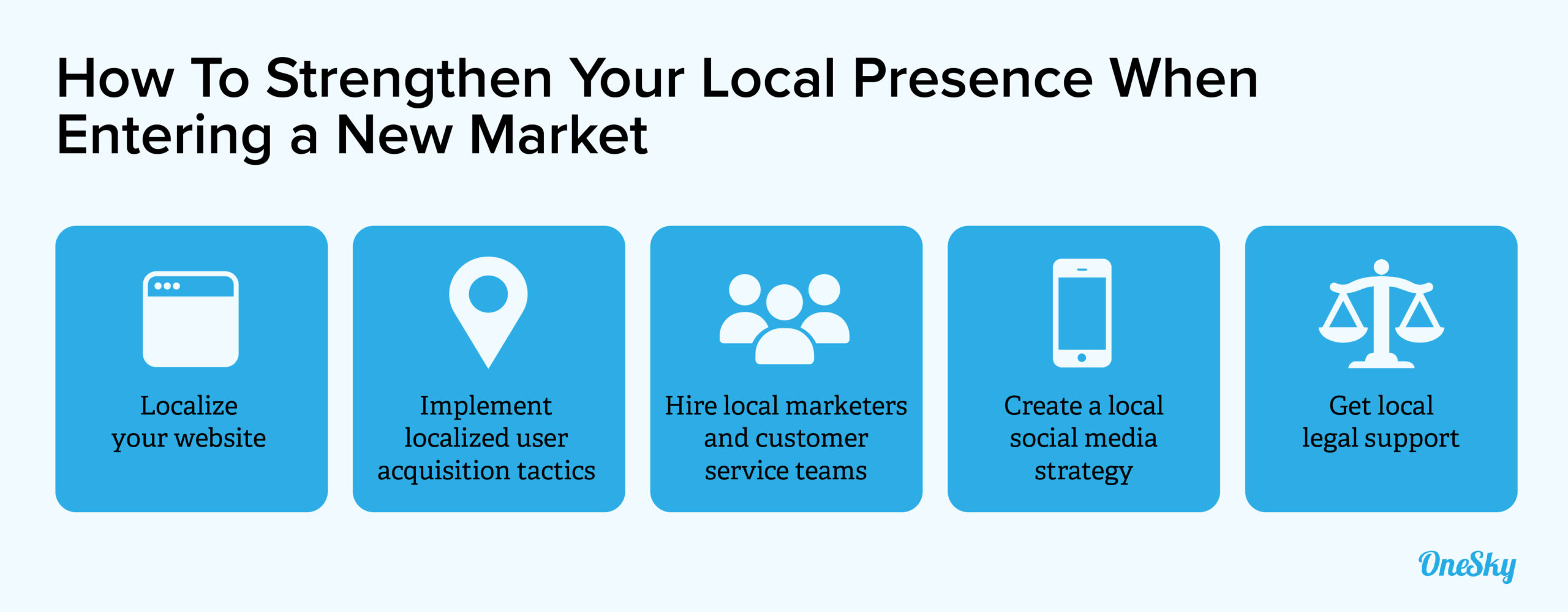 how to Strengthen Your Local Presence