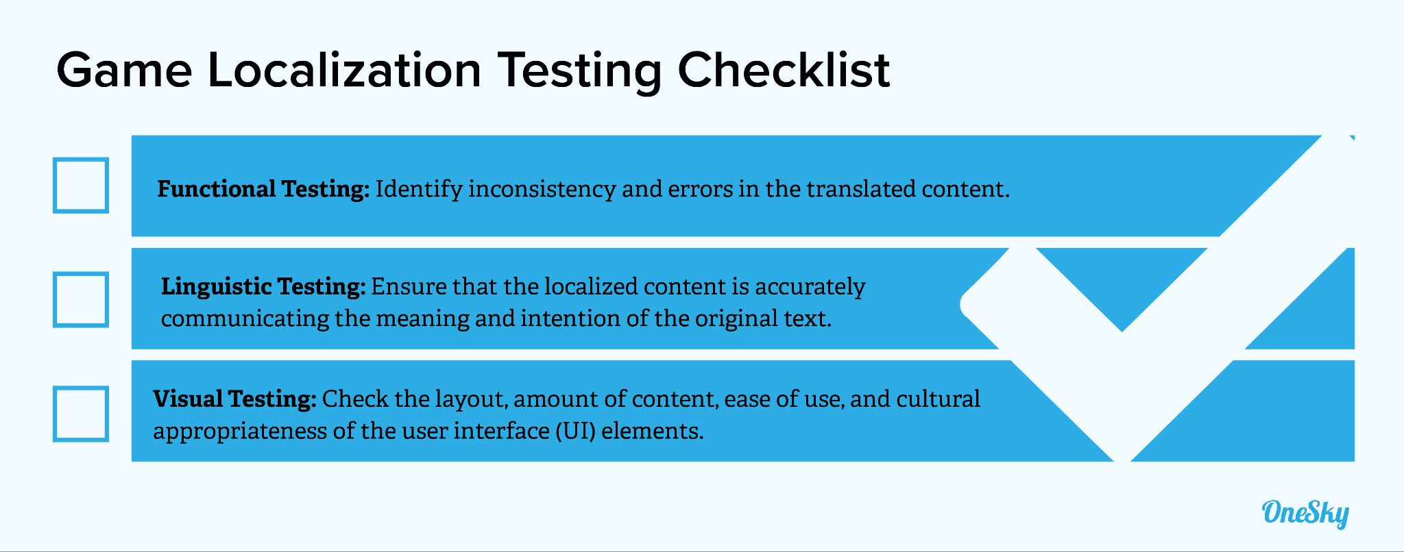 Quality Assurance (QA) and Testing