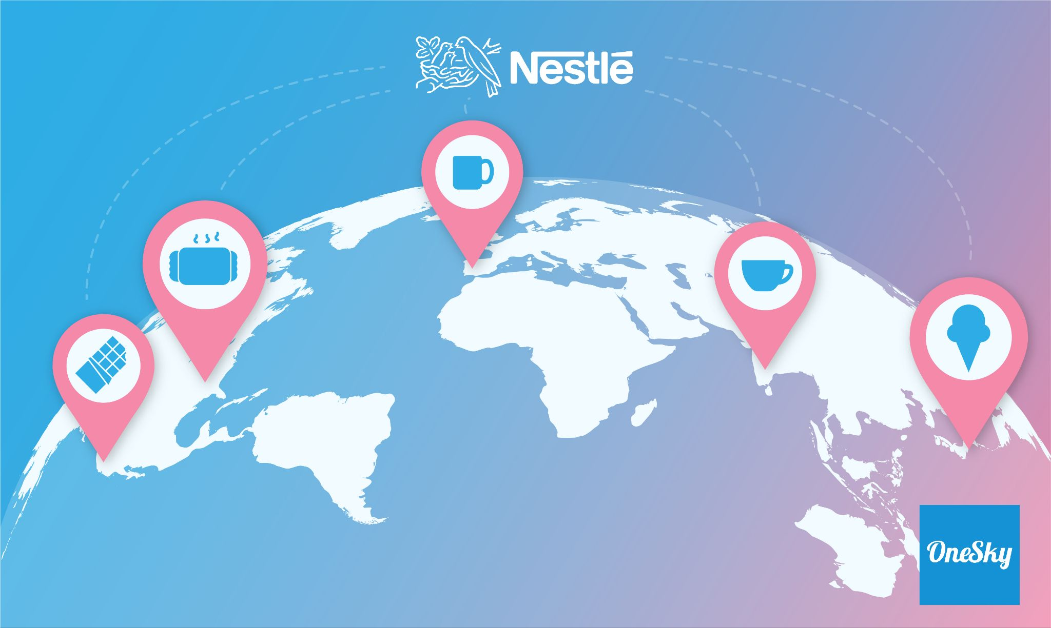 Localization is Behind Nestle's Global Success
