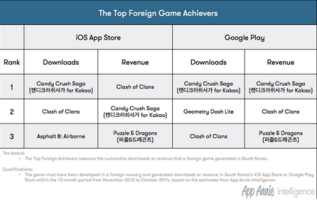 foreign-apps