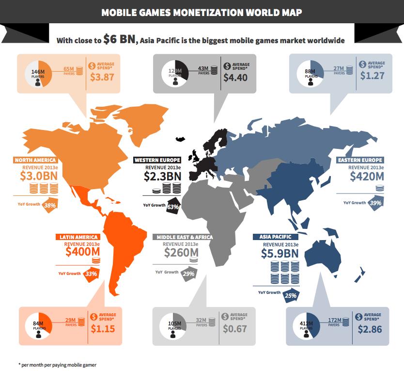 china-game-revenue