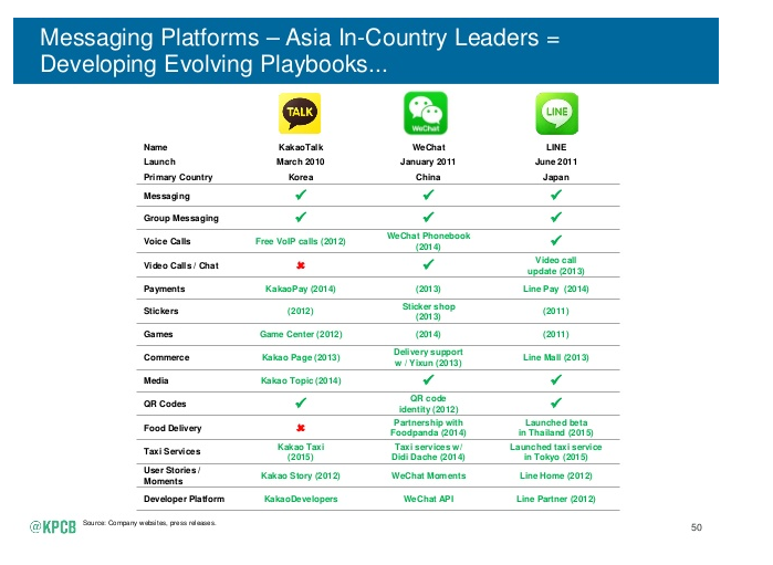 messaging-app-asia
