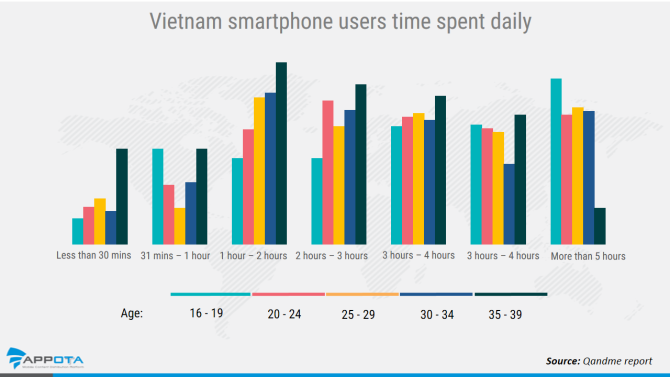 vietnam-mobile-users