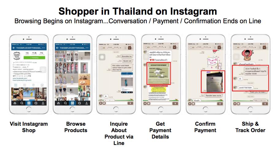 thailand-mobile-monetization-instagram