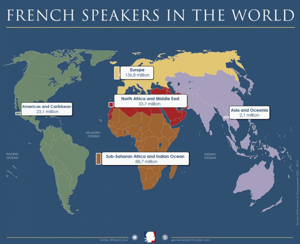 french-speakers-around-world