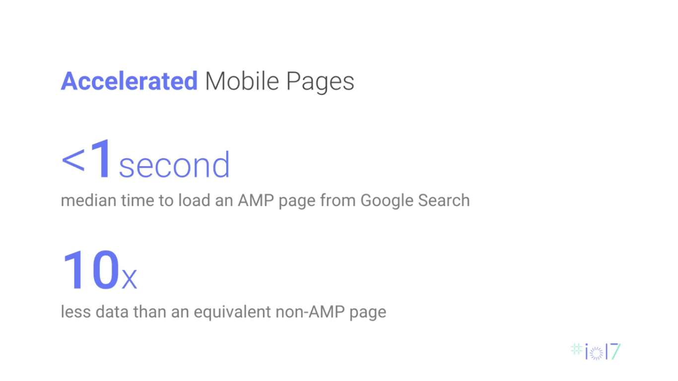 google android mobile accelerated pages amp