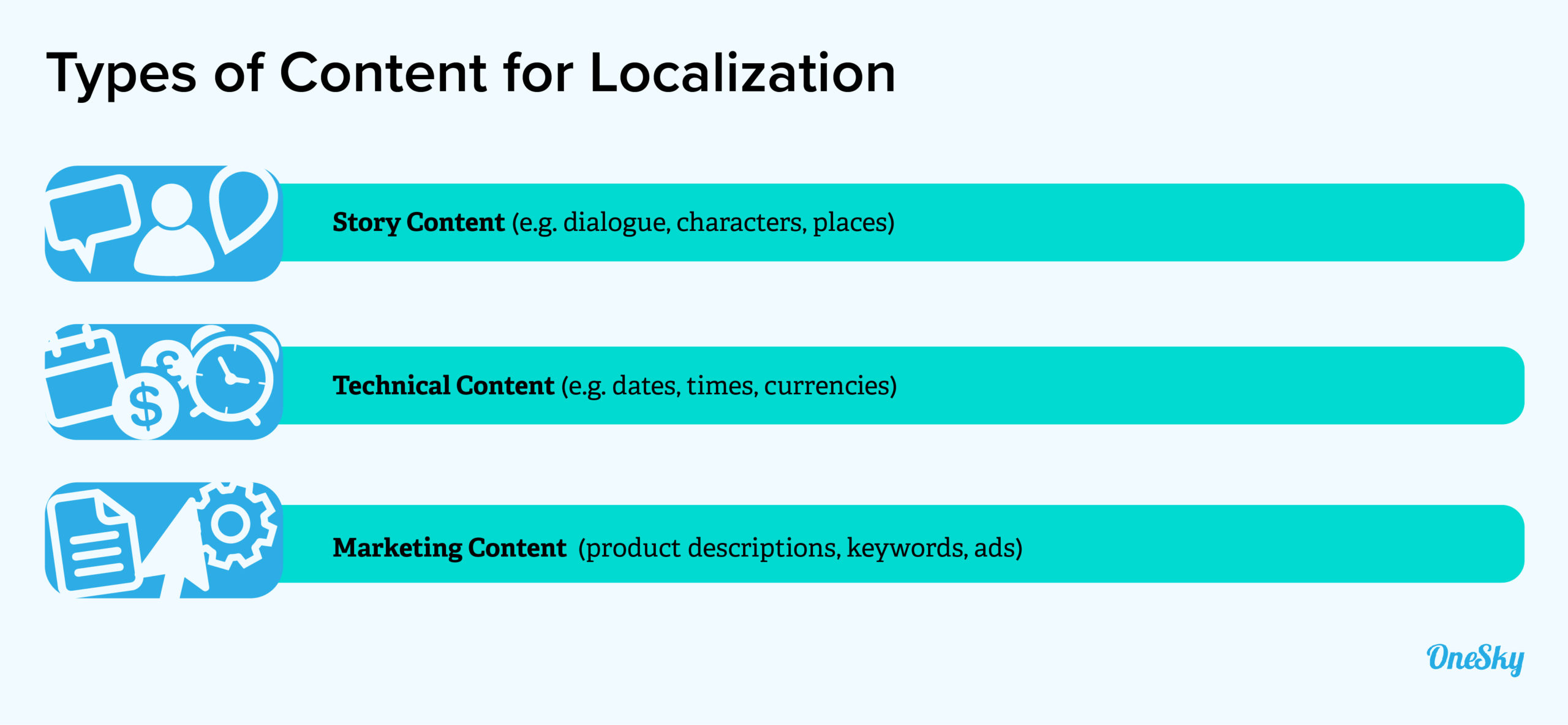 types of content for localization