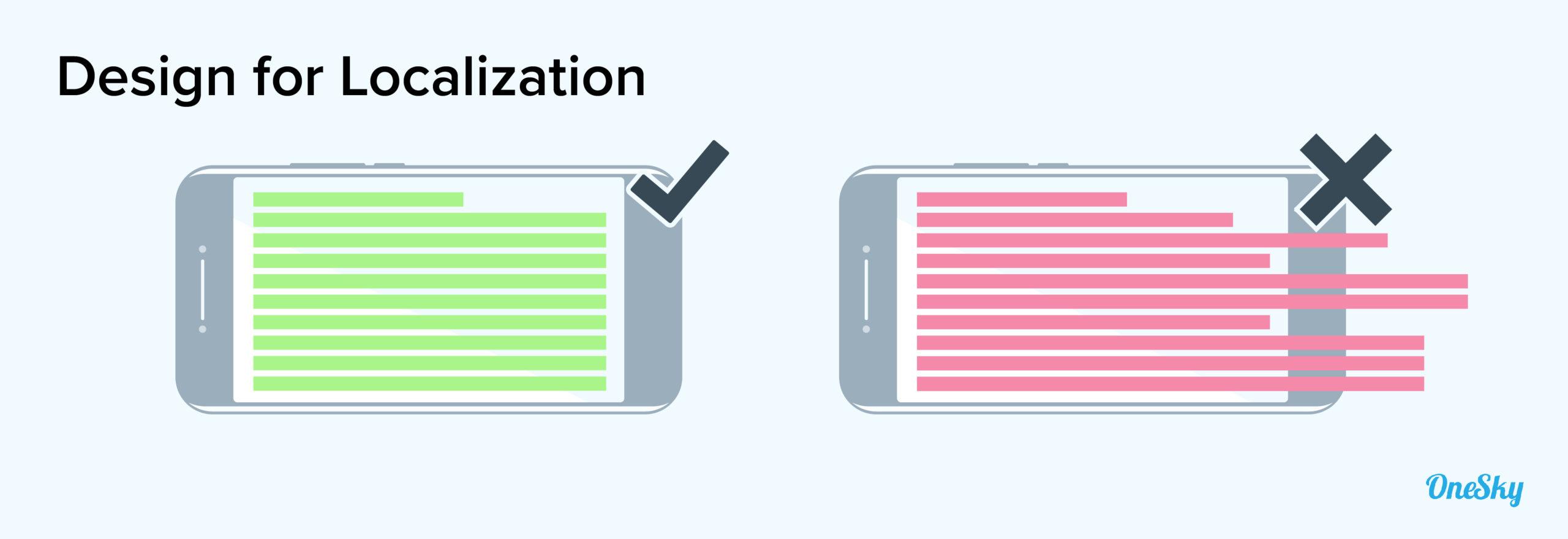 design for localization
