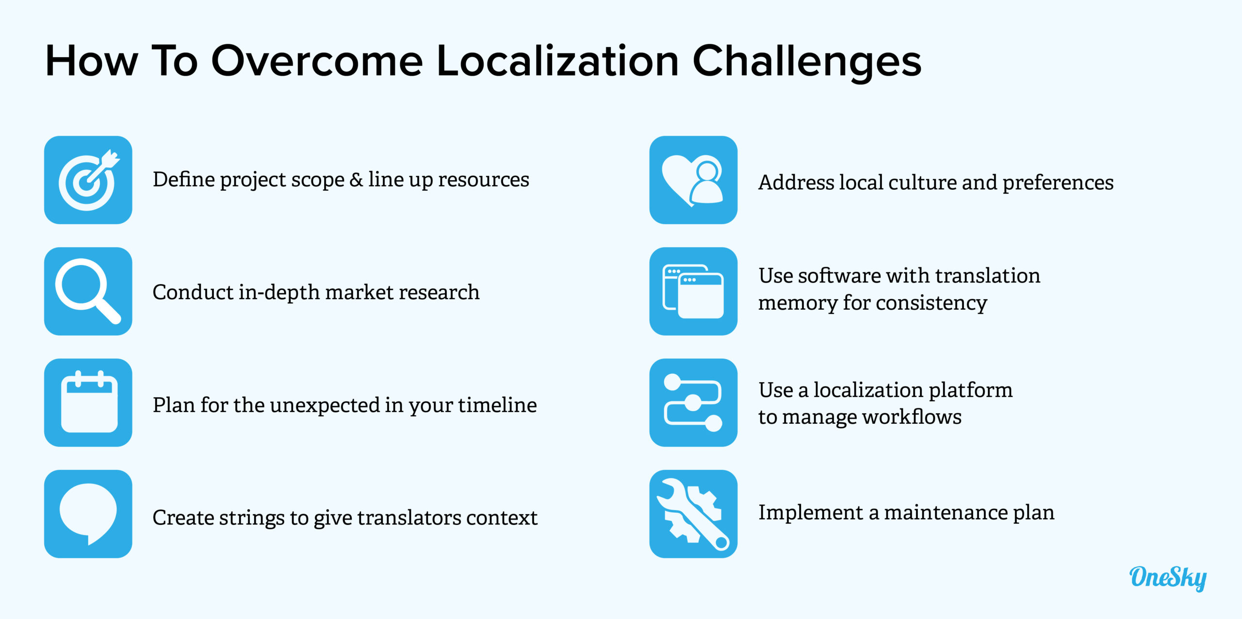 how to overcome localization challenges