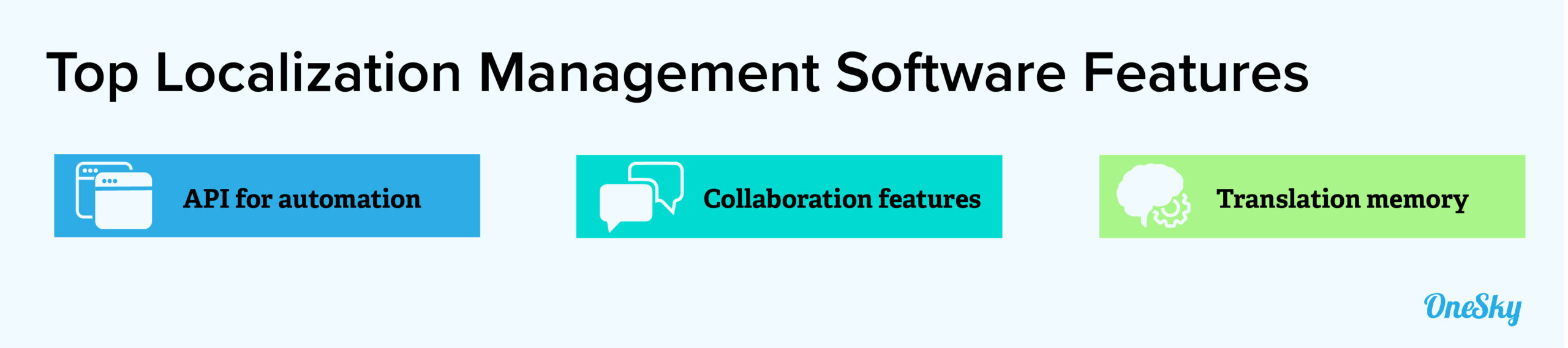 Use the Right Localization Management Software
